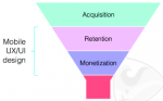 Voxxed Days - Business-Funnel