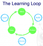 LearningLoop