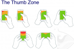 Thumb zone by usage